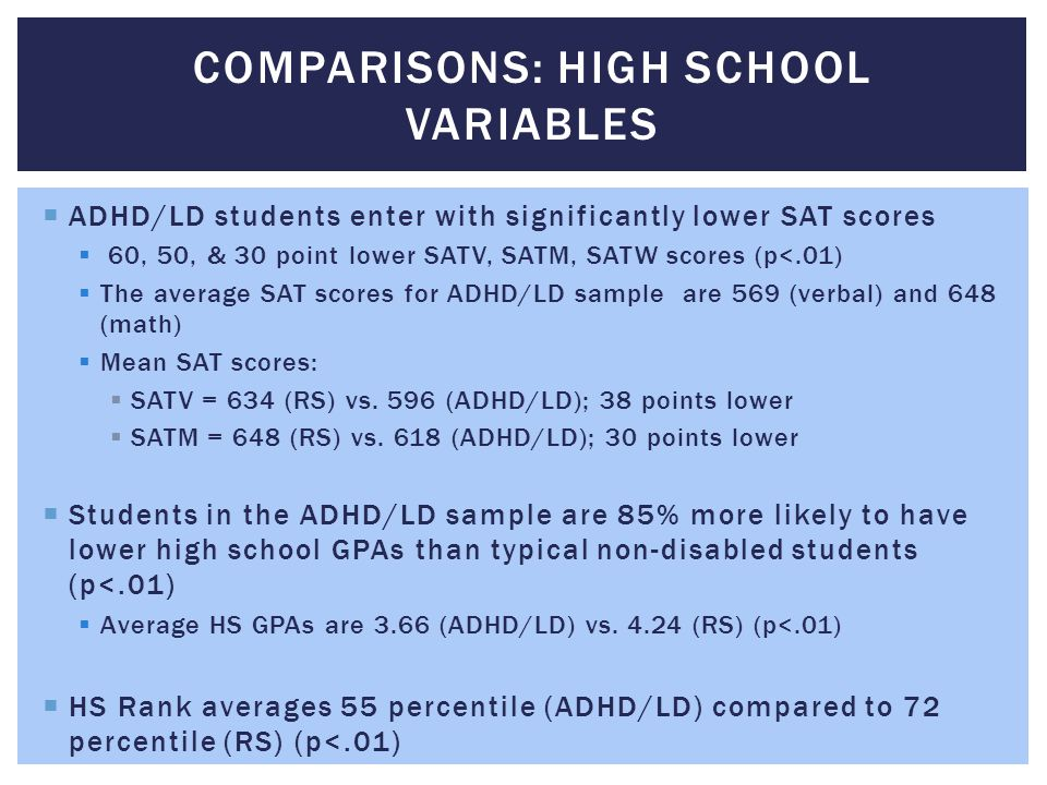 Comparisons: High school variables
