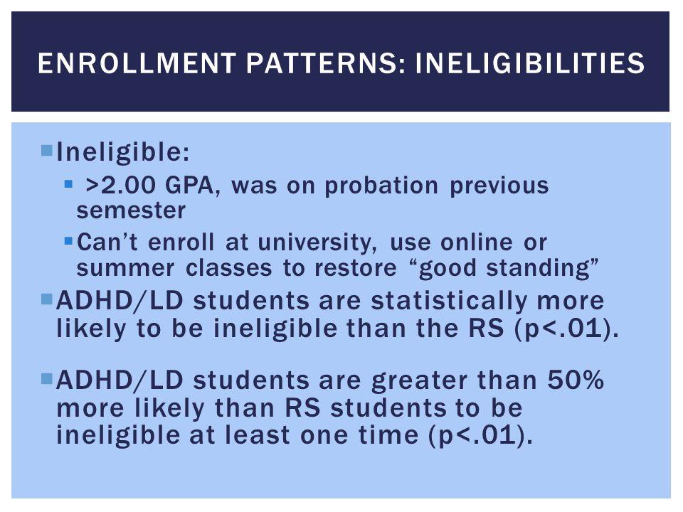 Enrollment patterns: Ineligibilities
