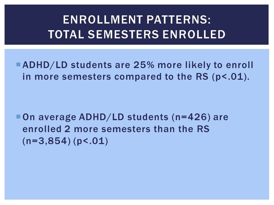 Enrollment patterns: total Semesters enrolled