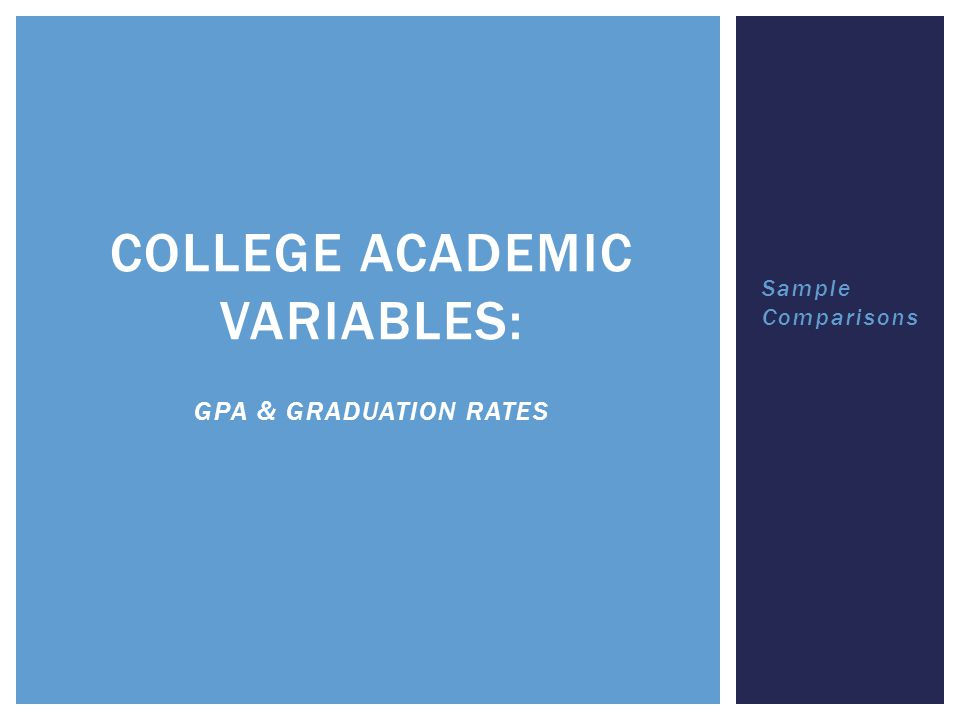 College Academic Variables: GPA & Graduation Rates