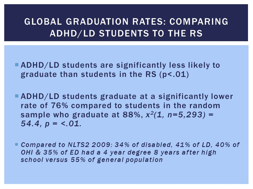 Global Graduation Rates: comparing ADHD/LD students to the RS