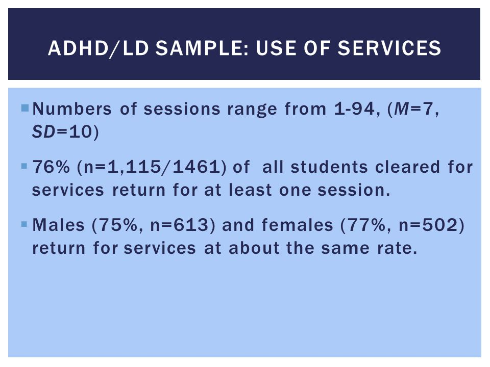 Adhd/ld sample: use of services