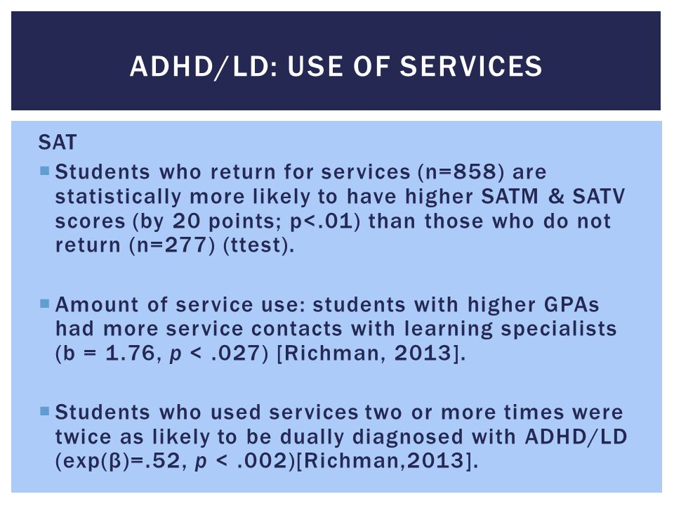 Adhd/ld: use of services