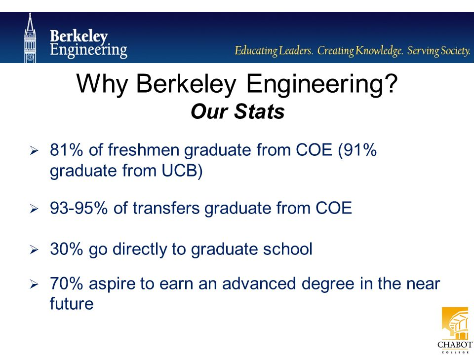 Why Berkeley Engineering Our Stats