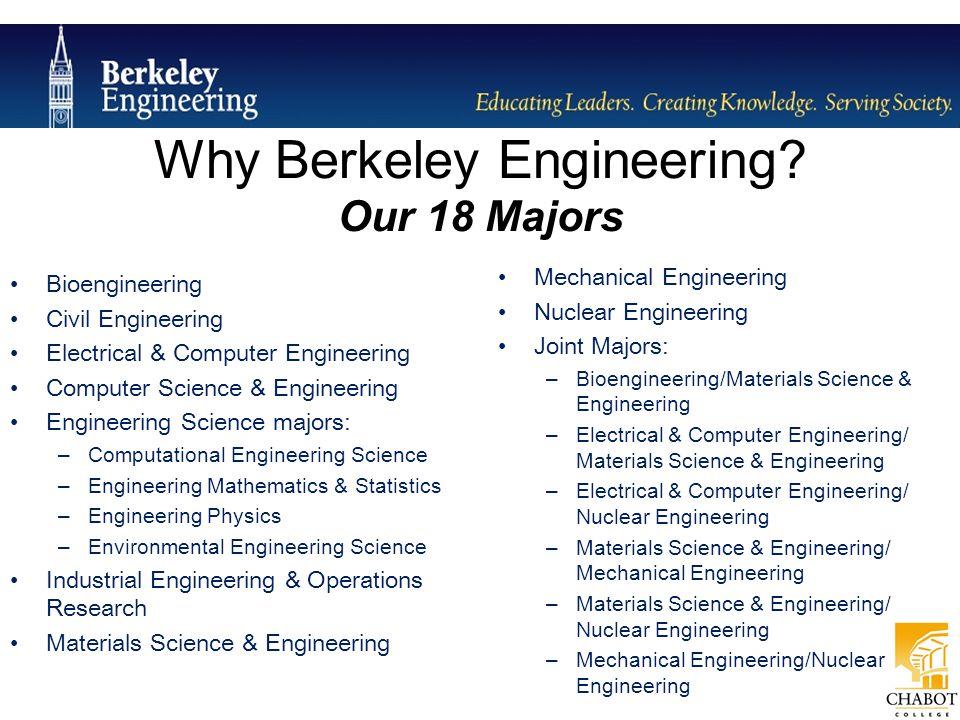 Why Berkeley Engineering Our 18 Majors
