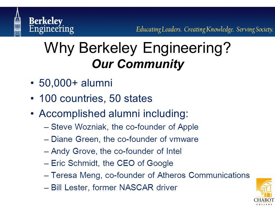 Why Berkeley Engineering Our Community