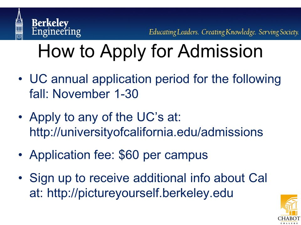 How to Apply for Admission
