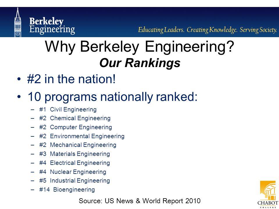 Why Berkeley Engineering Our Rankings