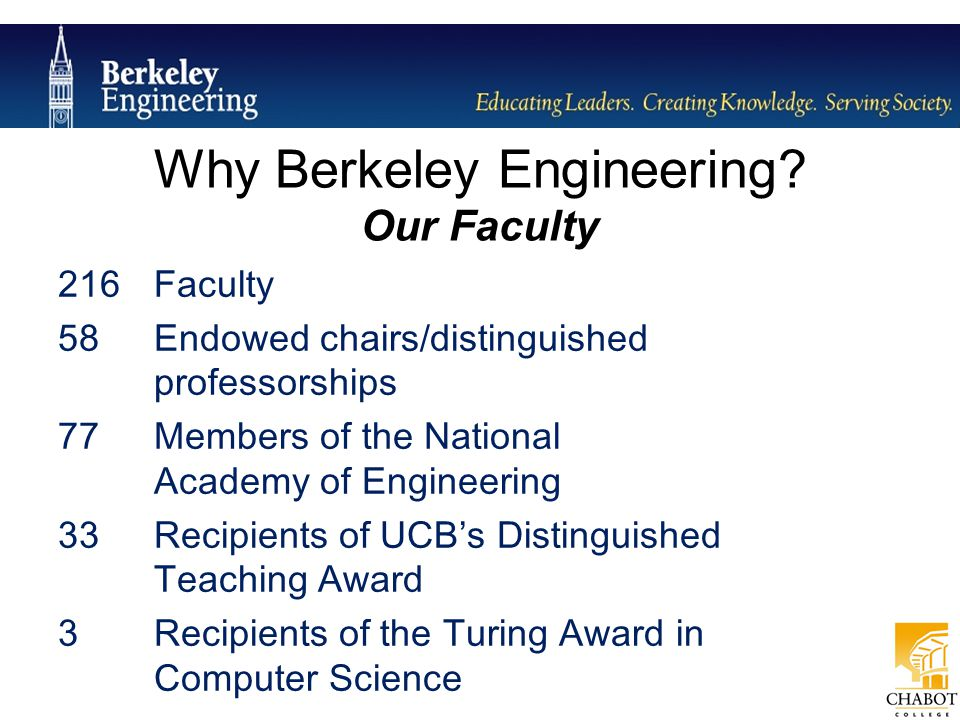 Why Berkeley Engineering Our Faculty
