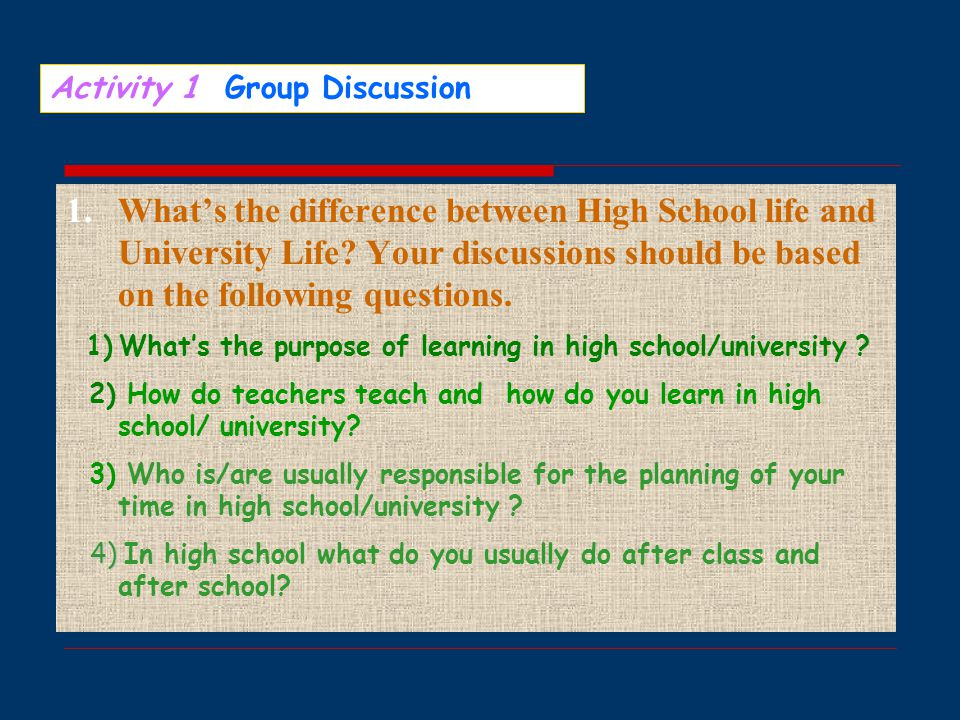Activity 1 Group Discussion