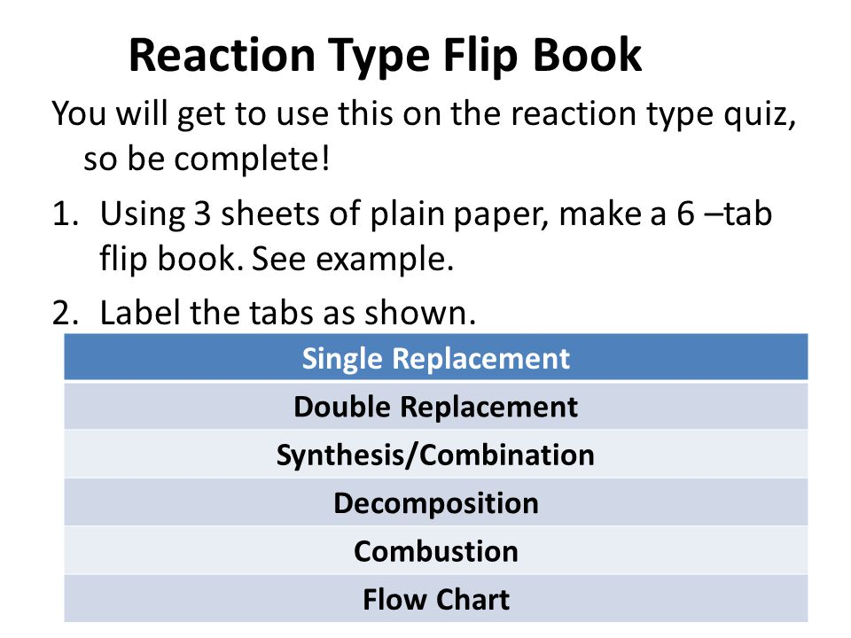 Reaction Type Flip Book