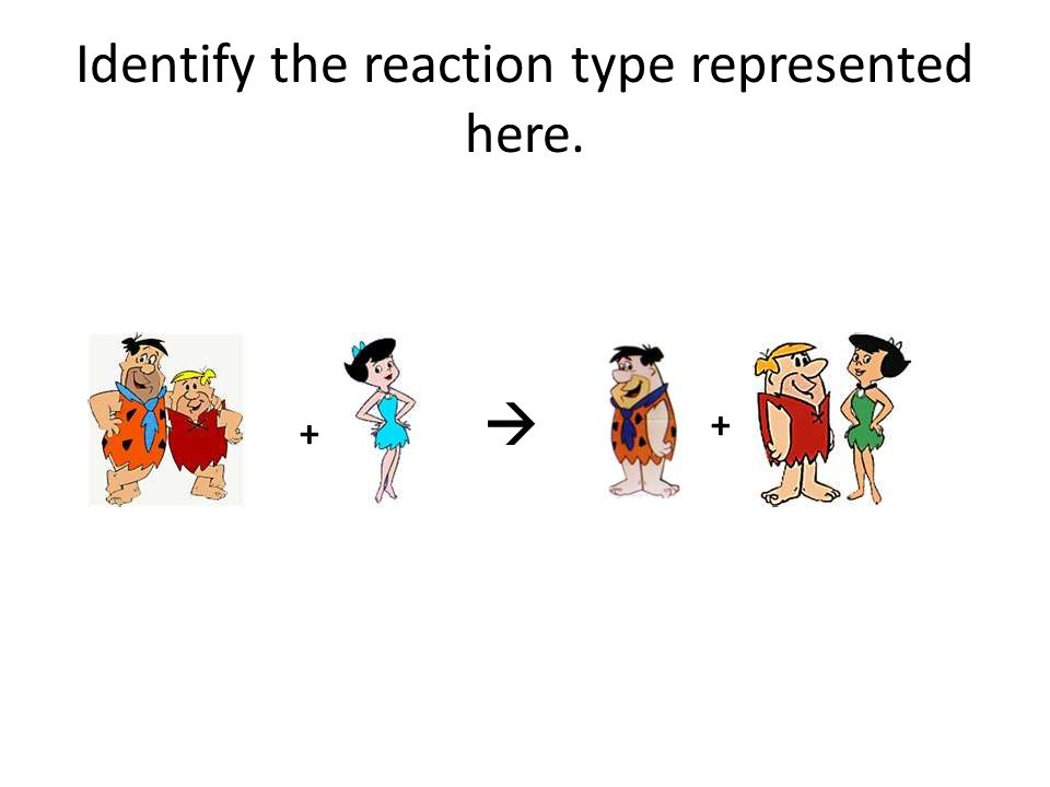 Identify the reaction type represented here.