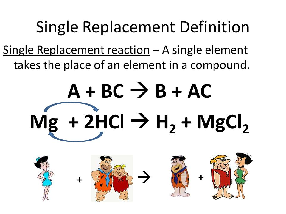 lab report 13 oxidation reduction activity series The activity series is a list of metals and their half-reactions arranged in order of decreasing ease of oxidation or increasing ability to take an electron how do you use this series reduction-oxidation reactions up oxidation states.