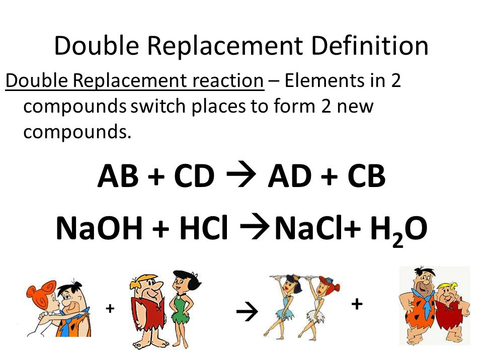 Double Replacement Definition