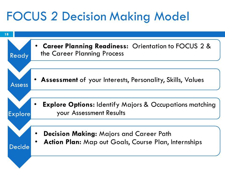 FOCUS 2 Decision Making Model