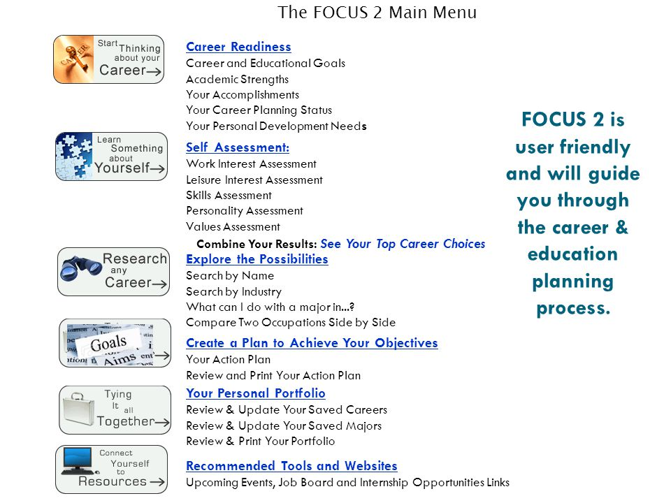 The FOCUS 2 Main Menu Career Readiness. Career and Educational Goals. Academic Strengths. Your Accomplishments.