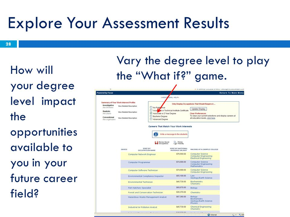 Explore Your Assessment Results