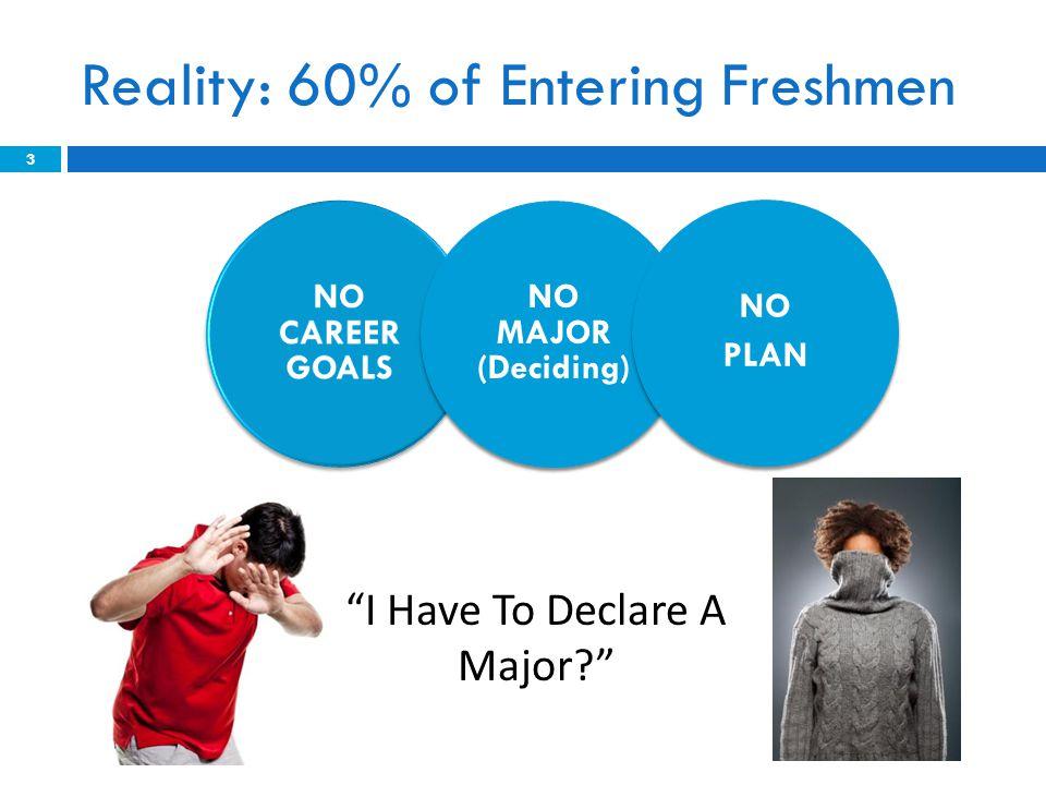 Reality: 60% of Entering Freshmen