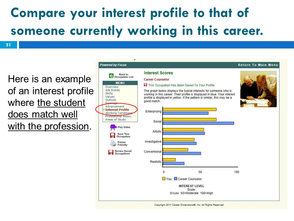 Compare your interest profile to that of someone currently working in this career.