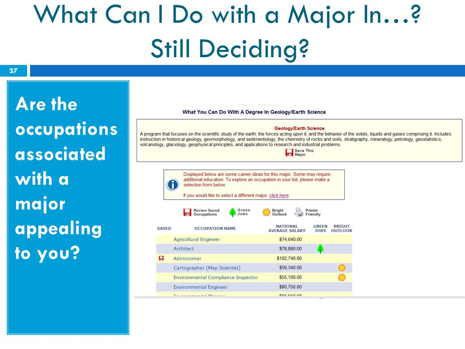 What Can I Do with a Major In… Still Deciding