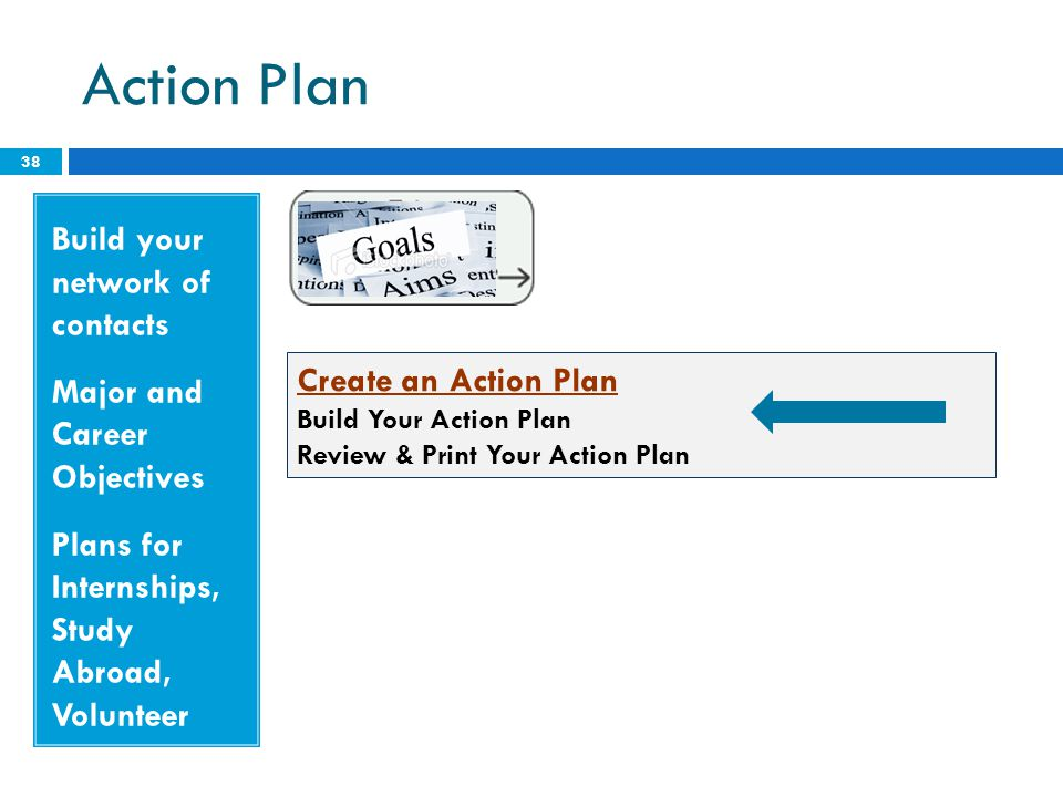 Action Plan Build your network of contacts Major and Career Objectives