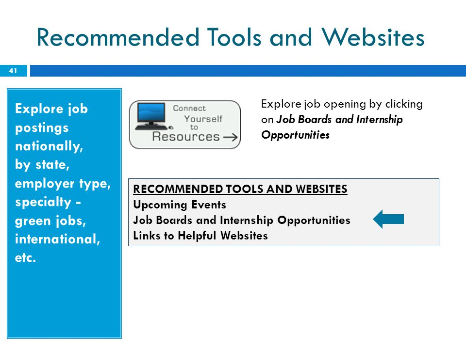 Recommended Tools and Websites