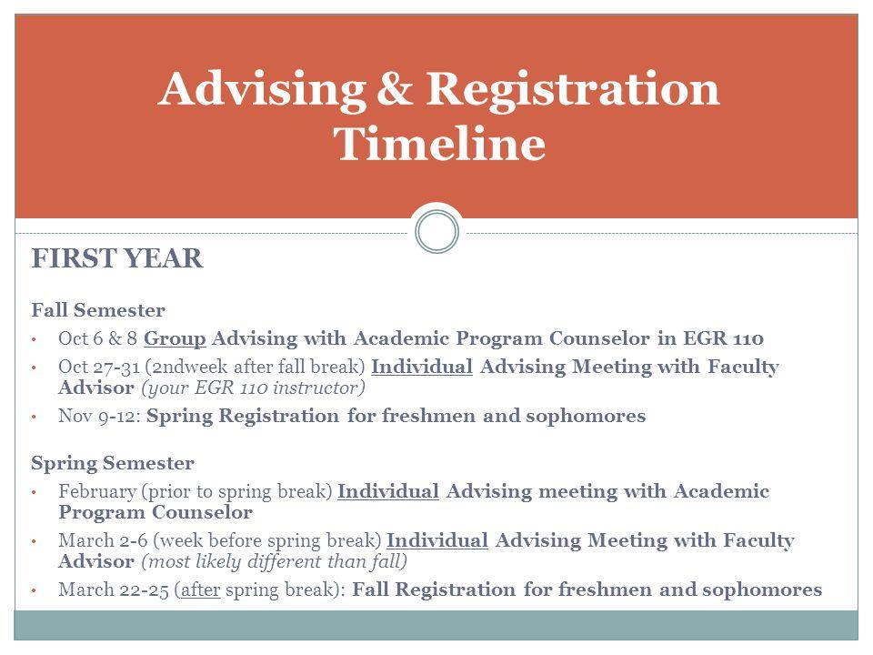 Advising & Registration Timeline