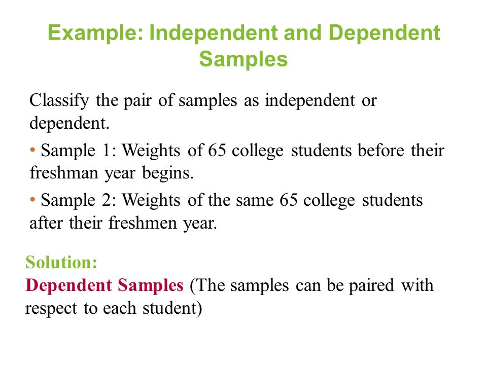 Example: Independent and Dependent Samples