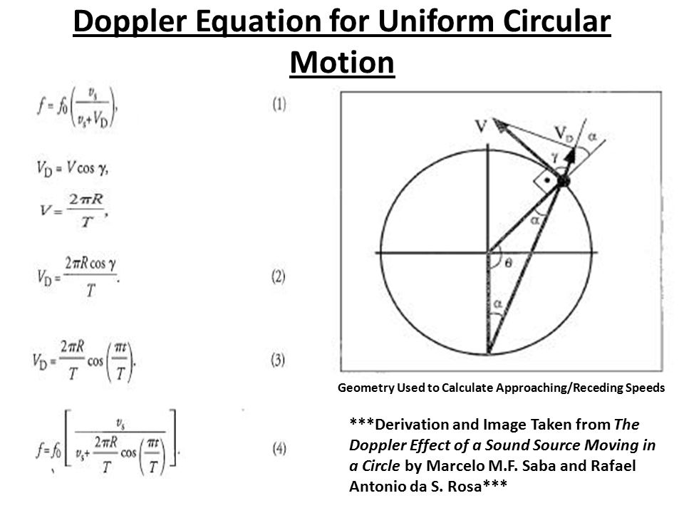 Doppler Equation for Uniform Circular Motion