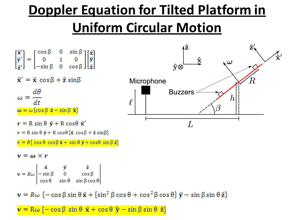 Doppler Equation for Tilted Platform in Uniform Circular Motion