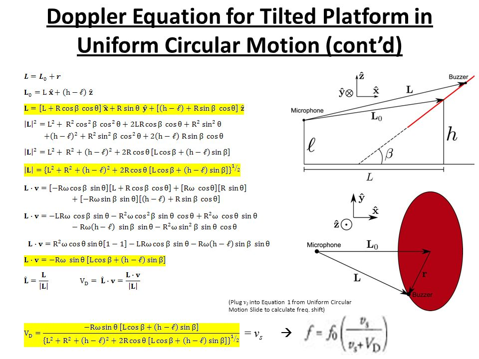 Doppler Equation for Tilted Platform in Uniform Circular Motion (cont'd)