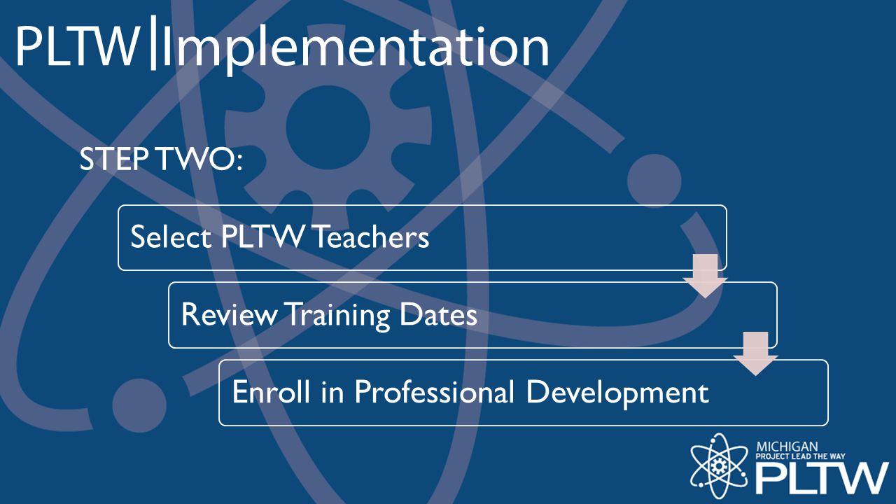 STEP TWO: Select PLTW Teachers Review Training Dates Enroll in Professional Development