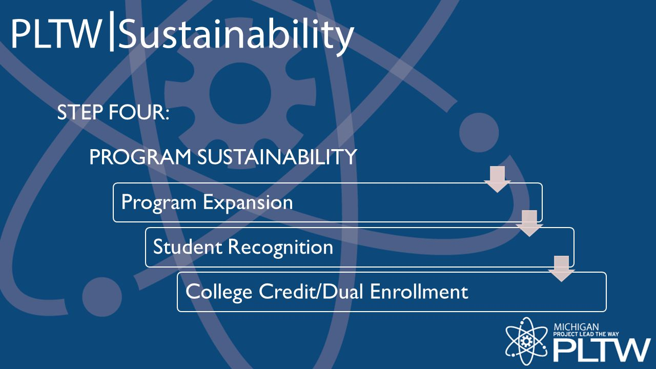 PROGRAM SUSTAINABILITY