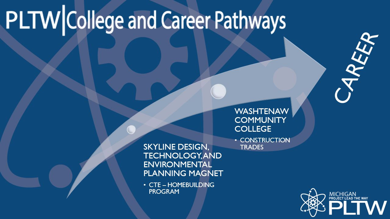 CAREER WASHTENAW COMMUNITY COLLEGE