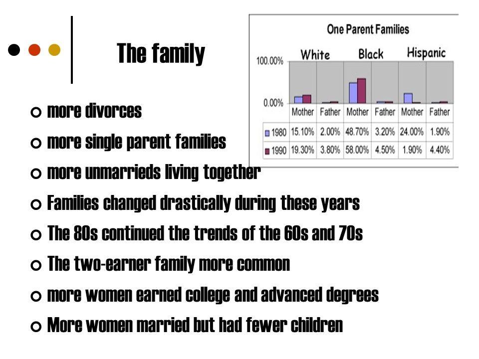 The family more divorces more single parent families