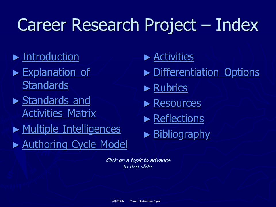 Career Research Project – Index