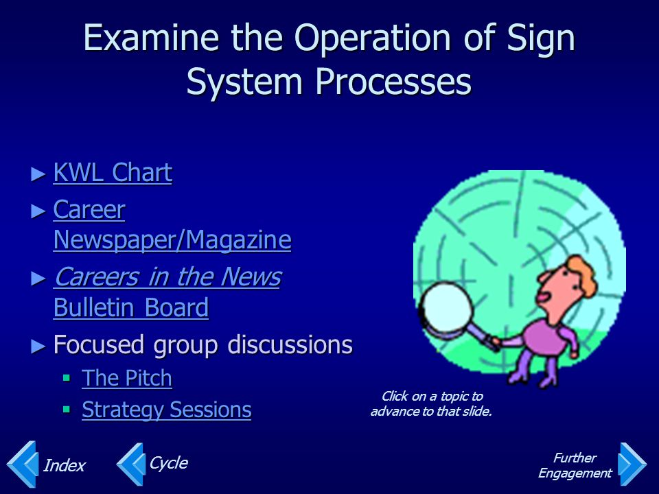 Examine the Operation of Sign System Processes