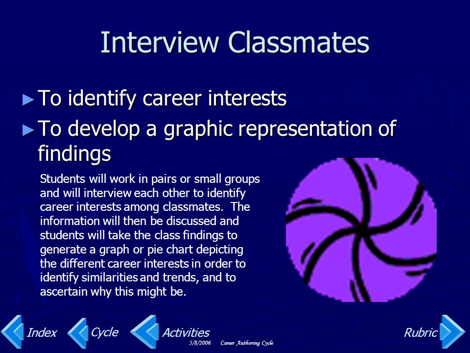 Interview Classmates To identify career interests