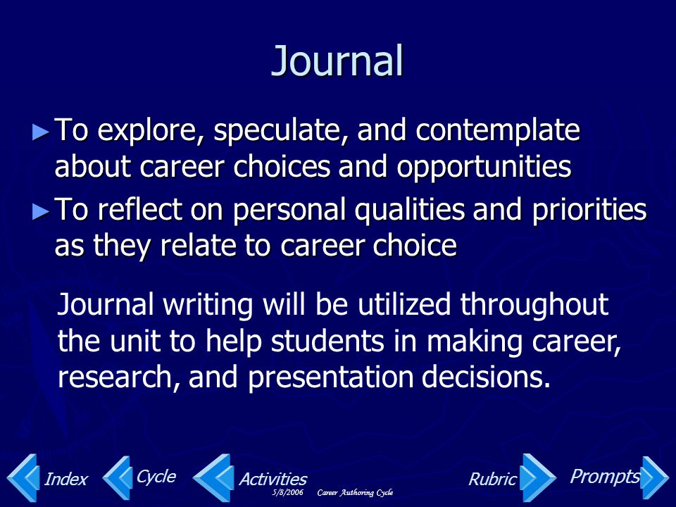 Journal To explore, speculate, and contemplate about career choices and opportunities.