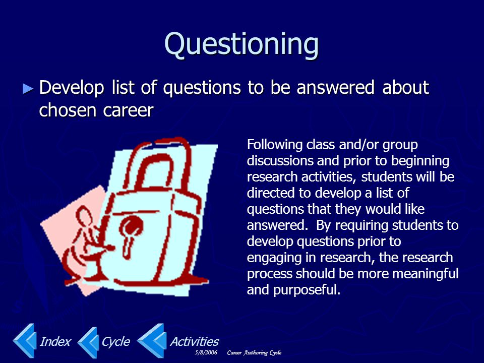 Questioning Develop list of questions to be answered about chosen career.