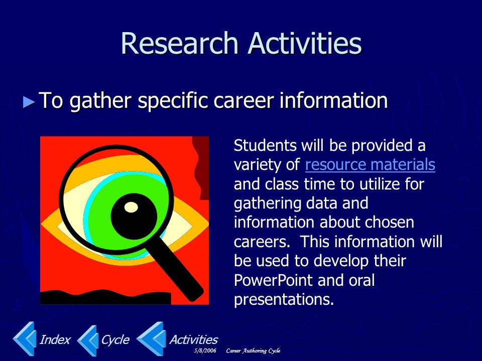 Research Activities To gather specific career information
