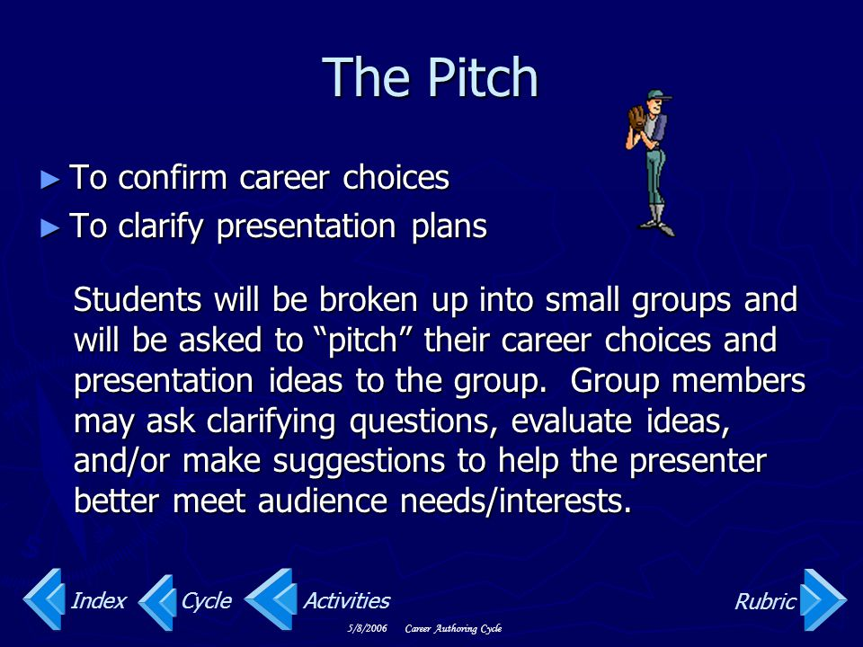 The Pitch To confirm career choices To clarify presentation plans