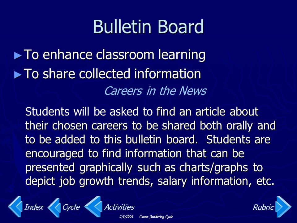 Bulletin Board To enhance classroom learning