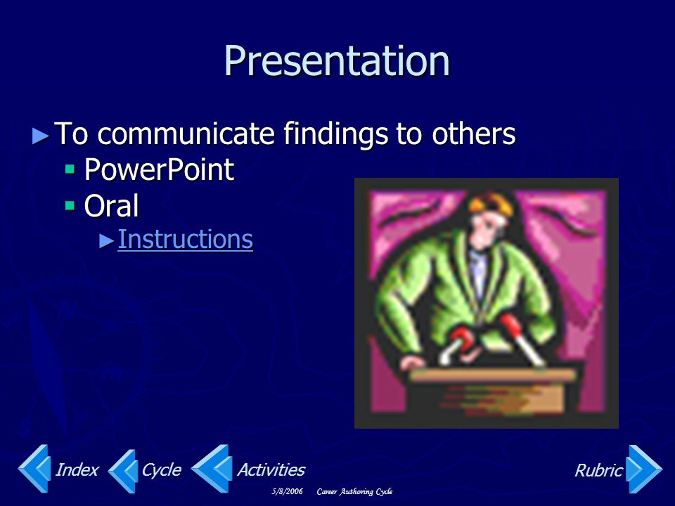 Presentation To communicate findings to others PowerPoint Oral