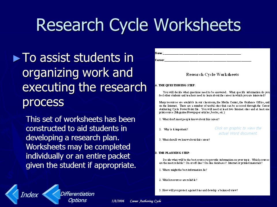 Research Cycle Worksheets