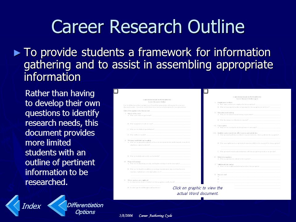 Career Research Outline