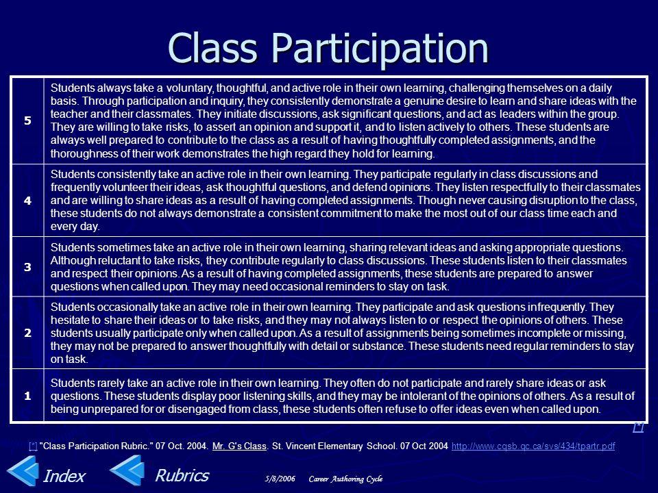 Class Participation Index Rubrics 5 4 3 2 1