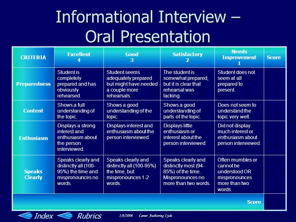 Informational Interview – Oral Presentation