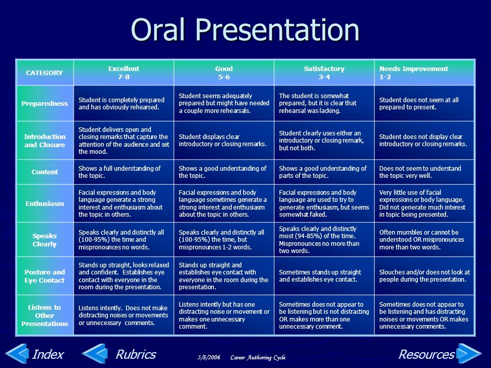 Oral Presentation Index Rubrics Resources CATEGORY Excellent 7-8 Good