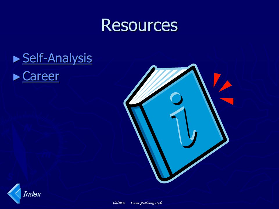Resources Self-Analysis Career Index 5/8/2006 Career Authoring Cycle